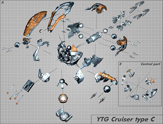 YTG_CruiserIII
